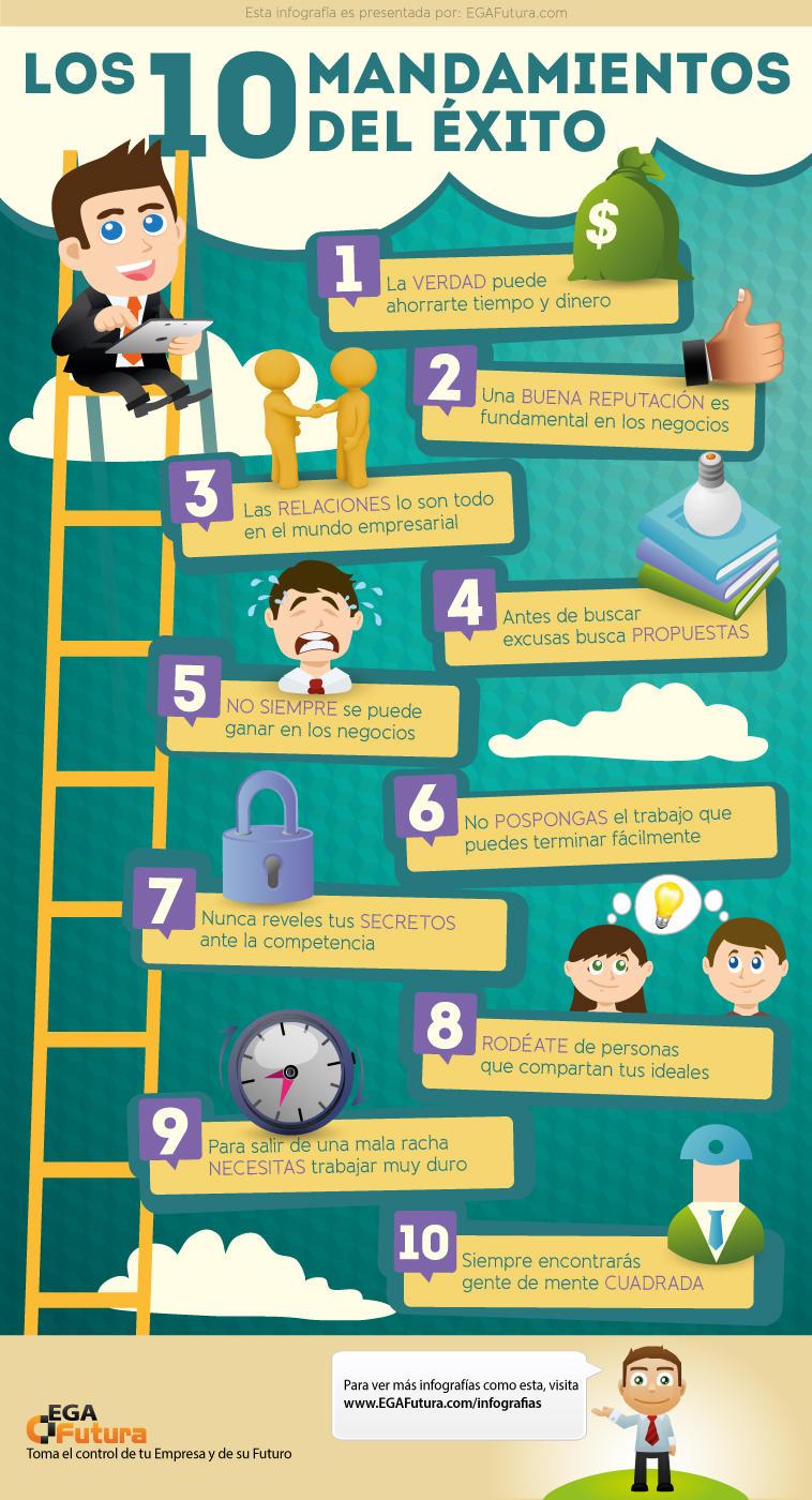 Los 10 mandamientos del xito infografia infographic for Peliculas de negocios