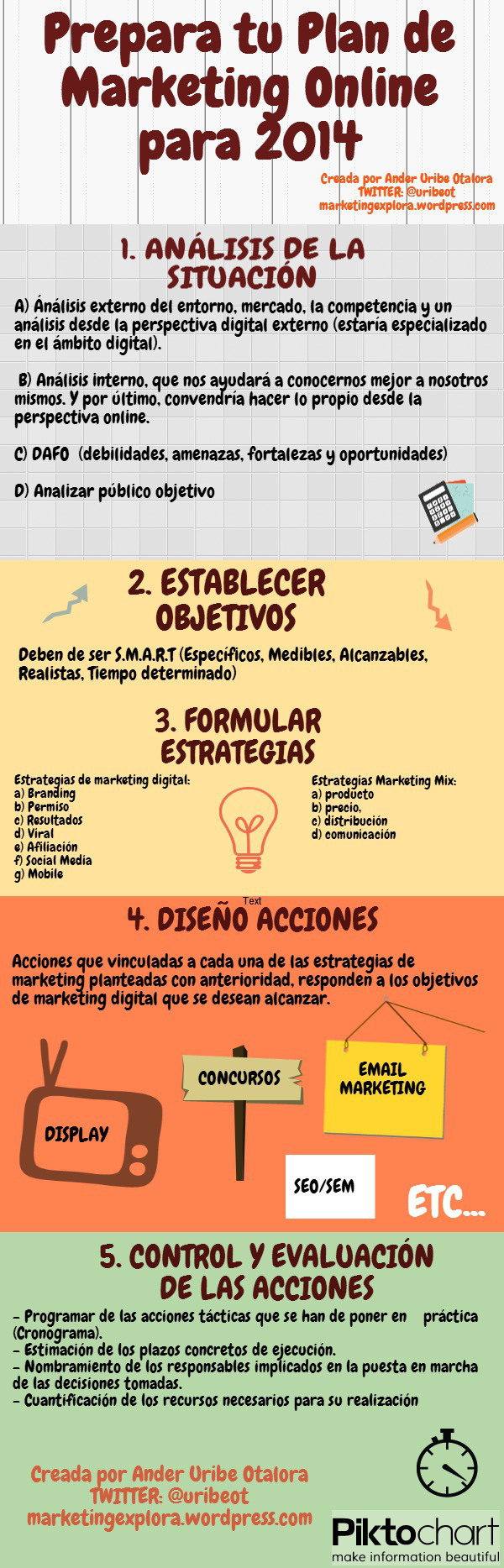 Cómo preparar tu Plan de Marketing online