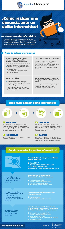 Cómo denunciar delitos informáticos en Argentina