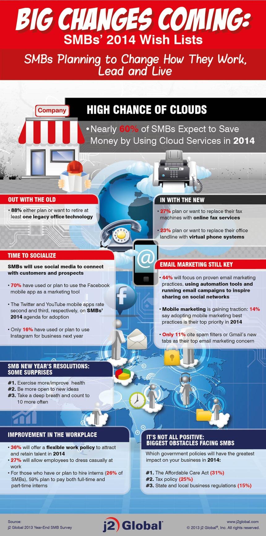 Qué esperan los emprendedores de 2014