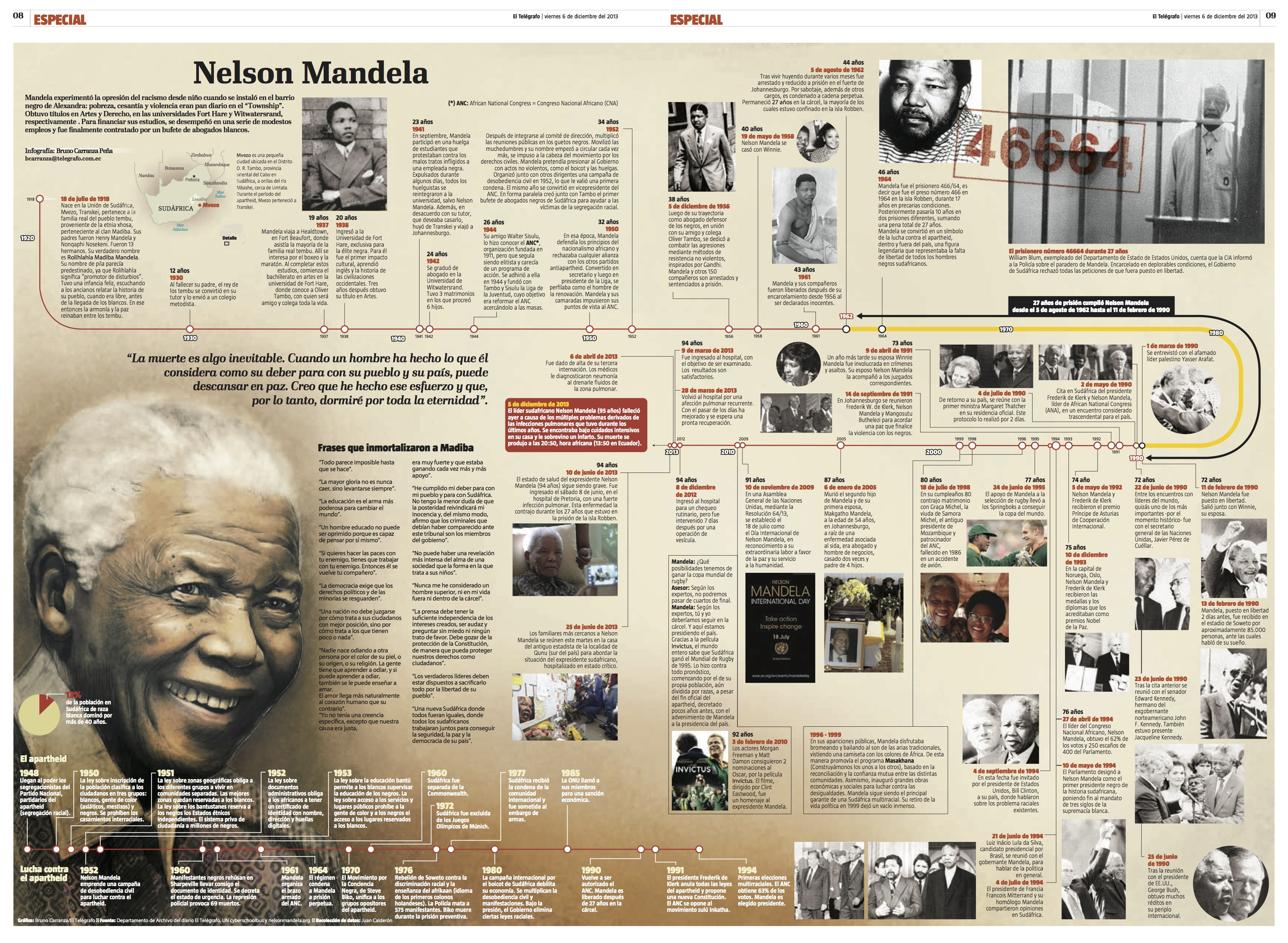 an introduction to the life and political history of nelson rolihlahla mandela Nelson rolihlahla mandela has dedicated his life to bill clinton and an introduction by tributes to nelson mandela's life and.