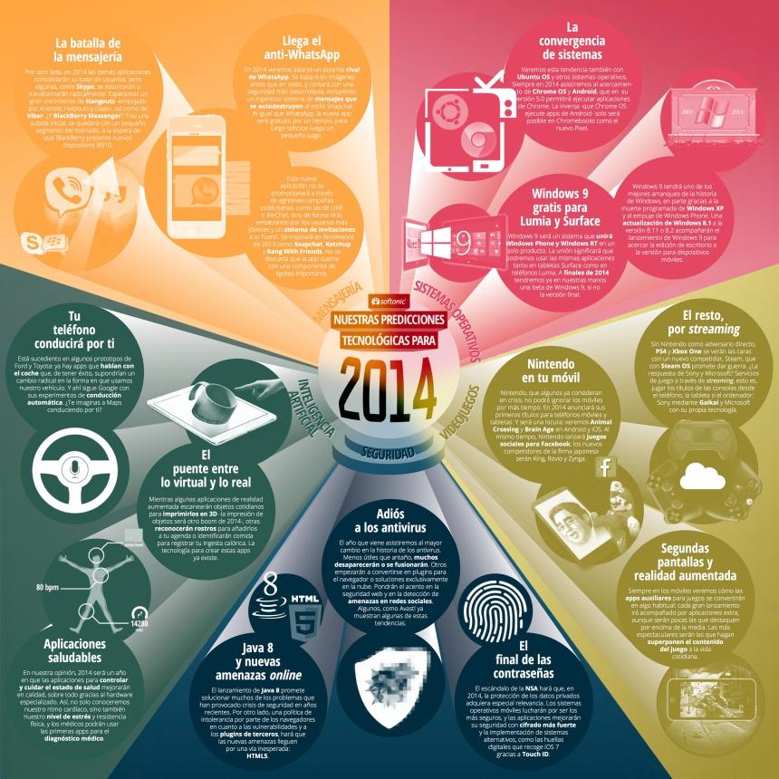 Previsiones tecnológicas 2014