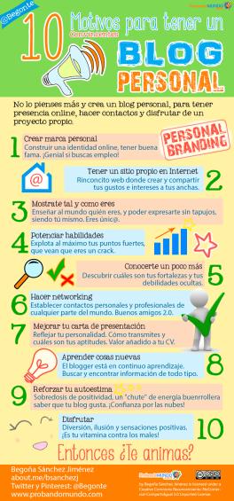 10 razones por las que tener un blog (infografía)