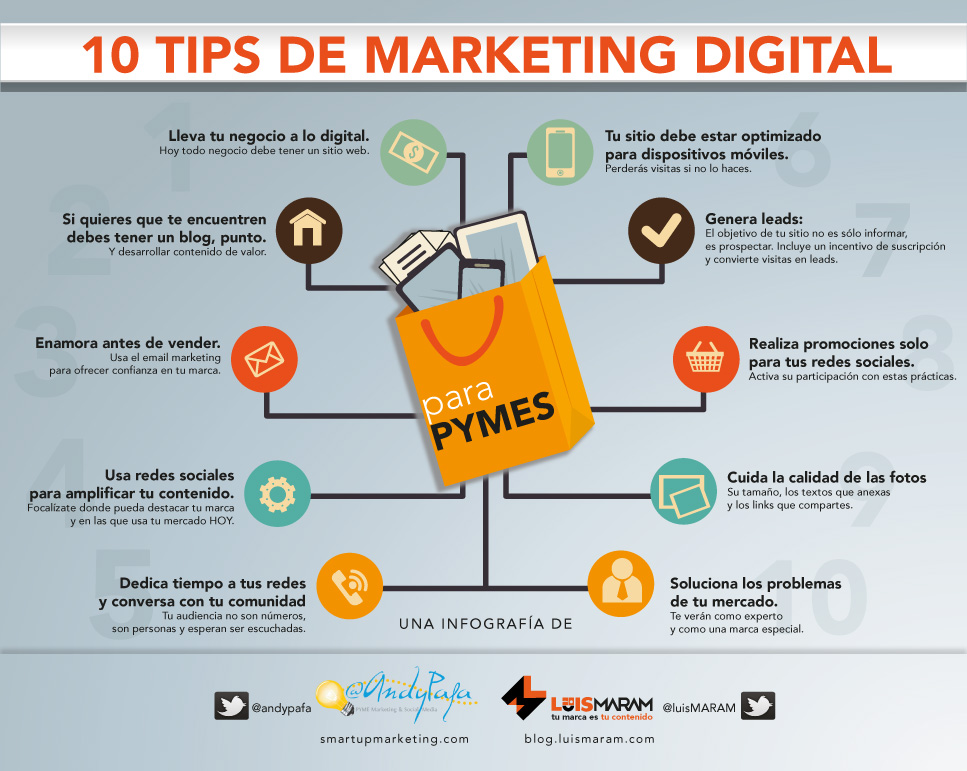 plan de marketing digital ejemplo pdf
