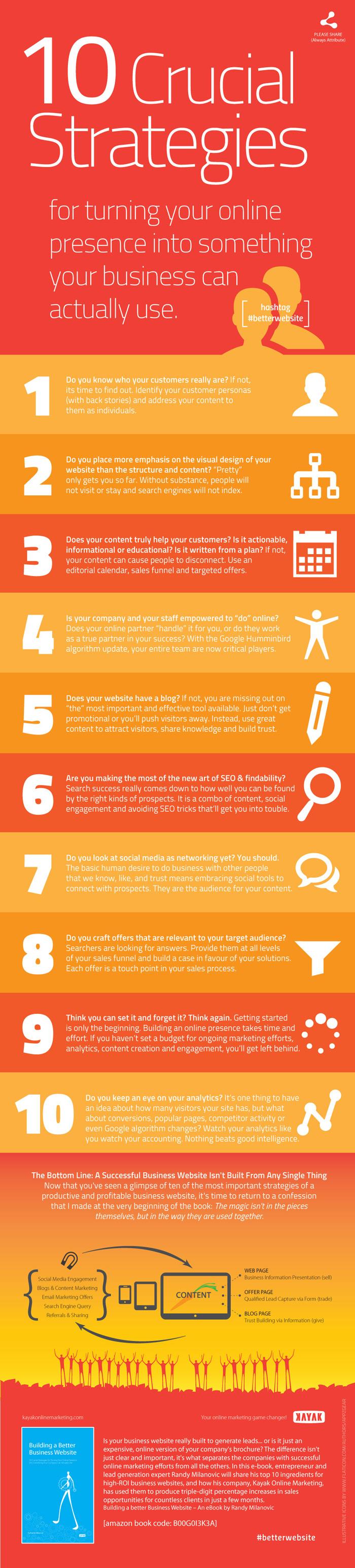 10 estrategias cruciales para una buena web de empresa