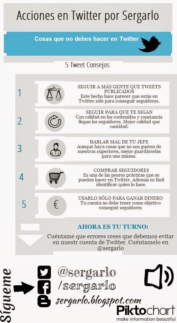 Cosas que no debes hacer en Twitter