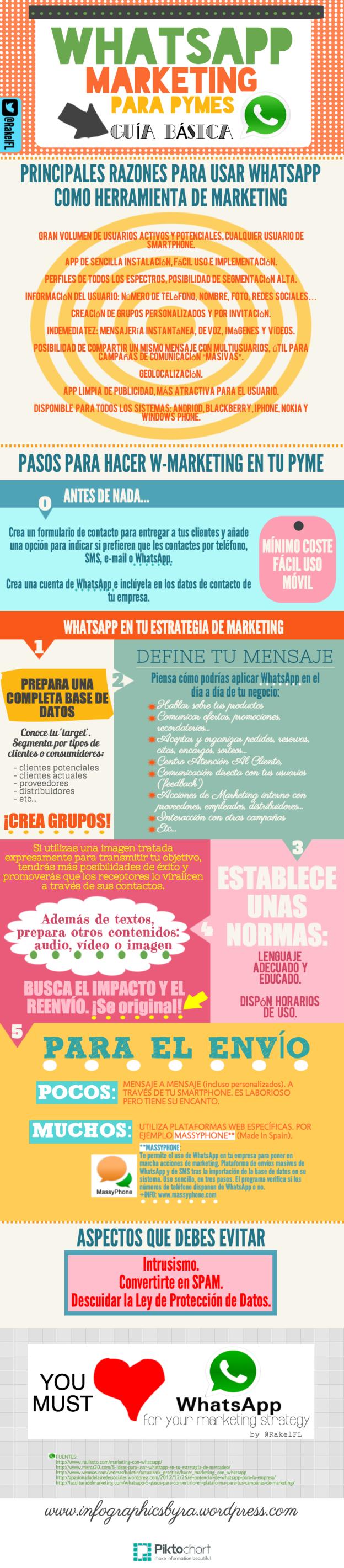 Guía de marketing con WhatsApp para pymes