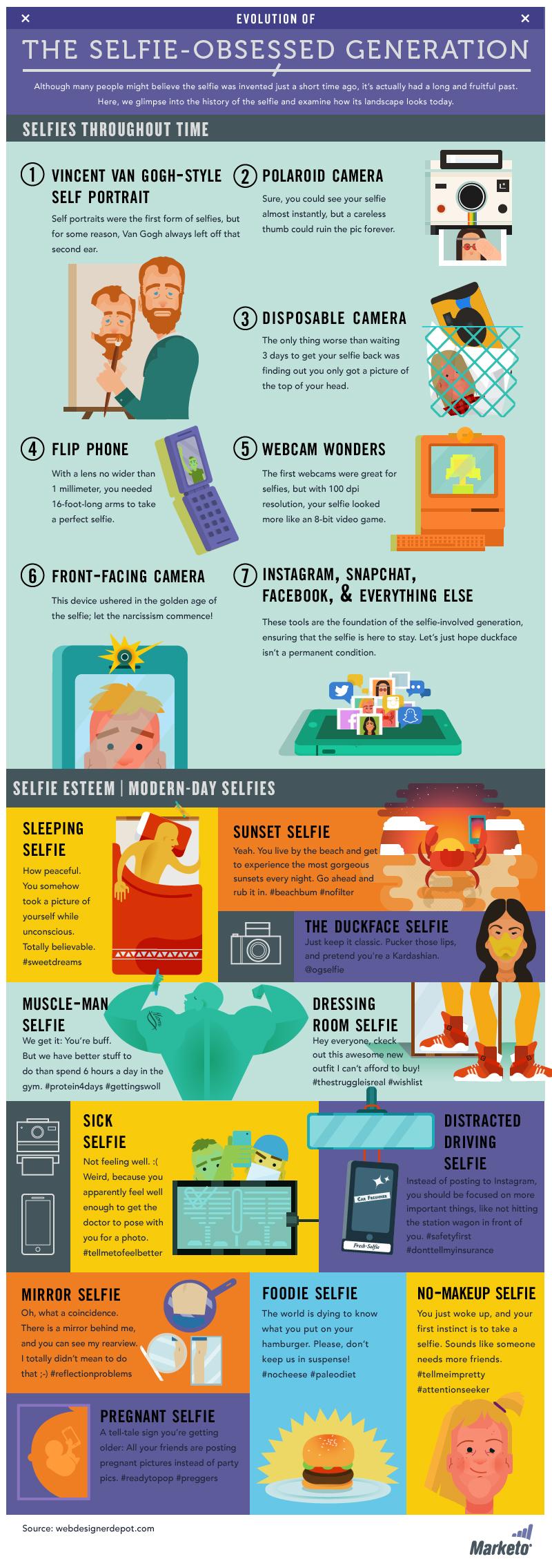La historia de la obsesión Selfie