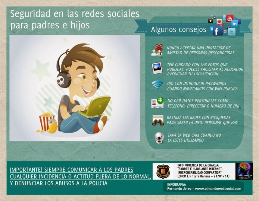 Seguridad en las Rees Sociales para padres en hijos