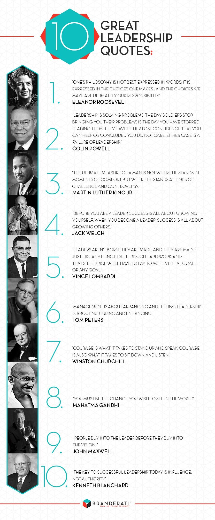 10 Frases Interesantes Sobre Liderazgo Infografia
