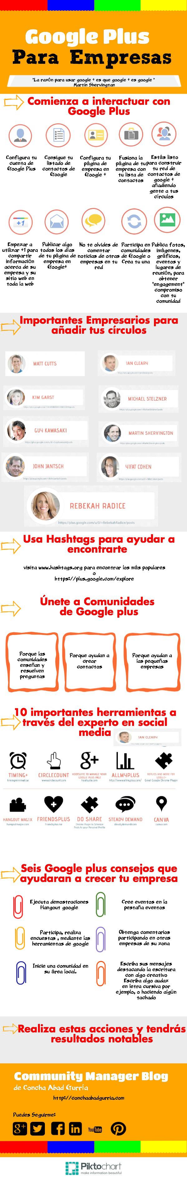 Google + para empresas