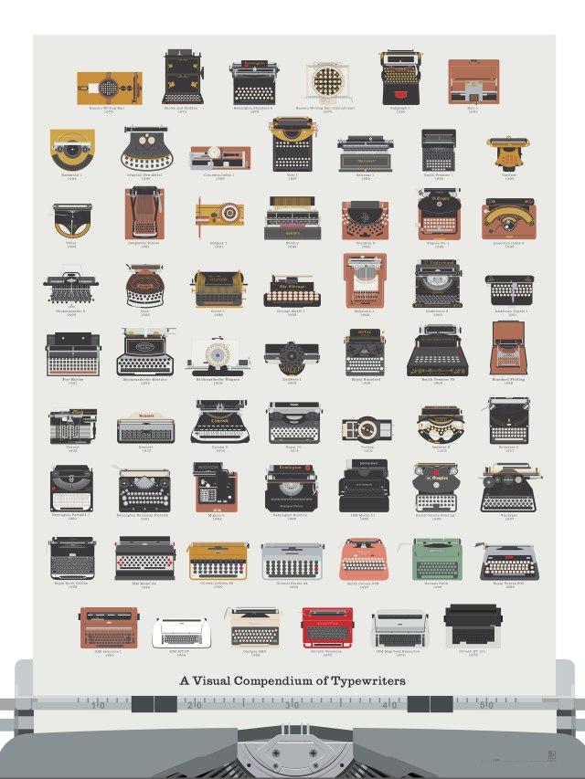 100 años de máquinas de escribir
