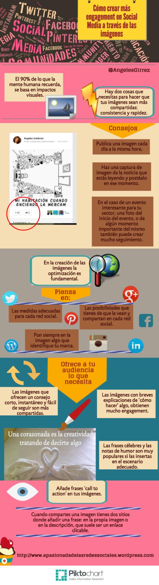 Cómo crear más engagement en Social Media a través de imágenes