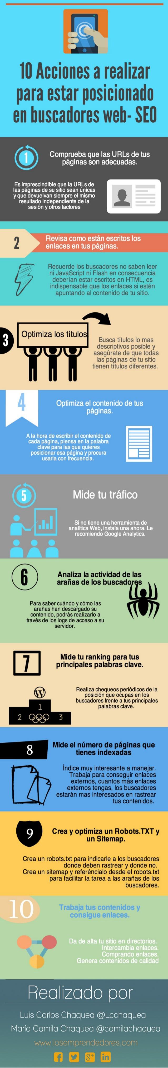 10 acciones para posicionar tu web