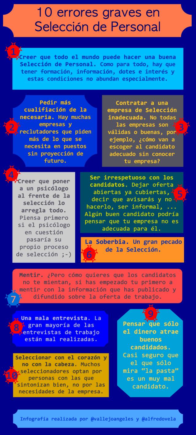 Infografías sobre la selección de personal