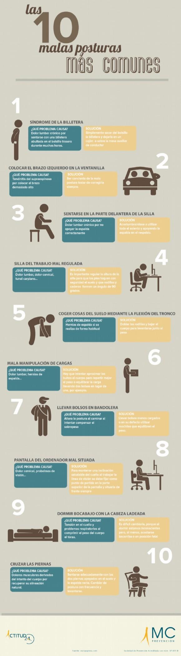 10 malas posturas más comunes