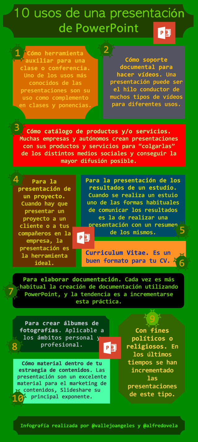 Infografías sobre PowerPoint