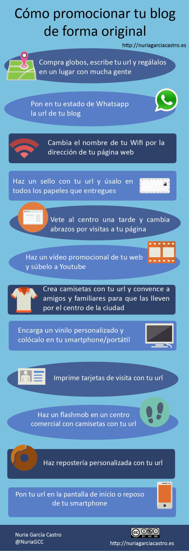Infografías para promocionar blogs