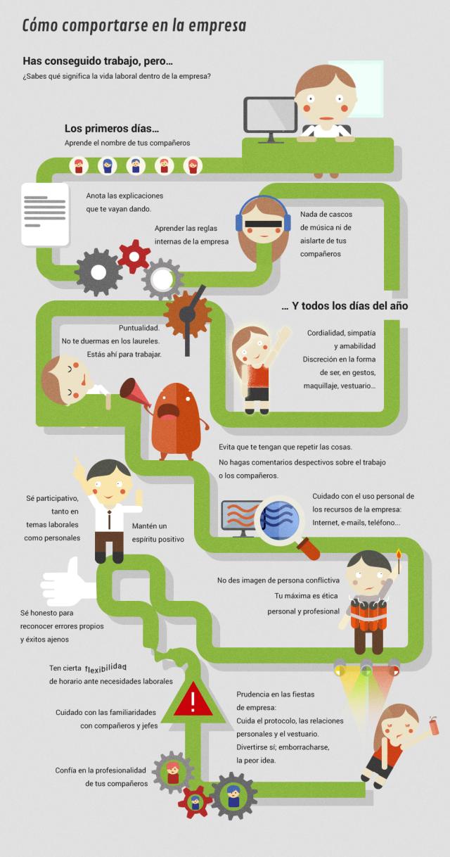 Infografías sobre el trabajo
