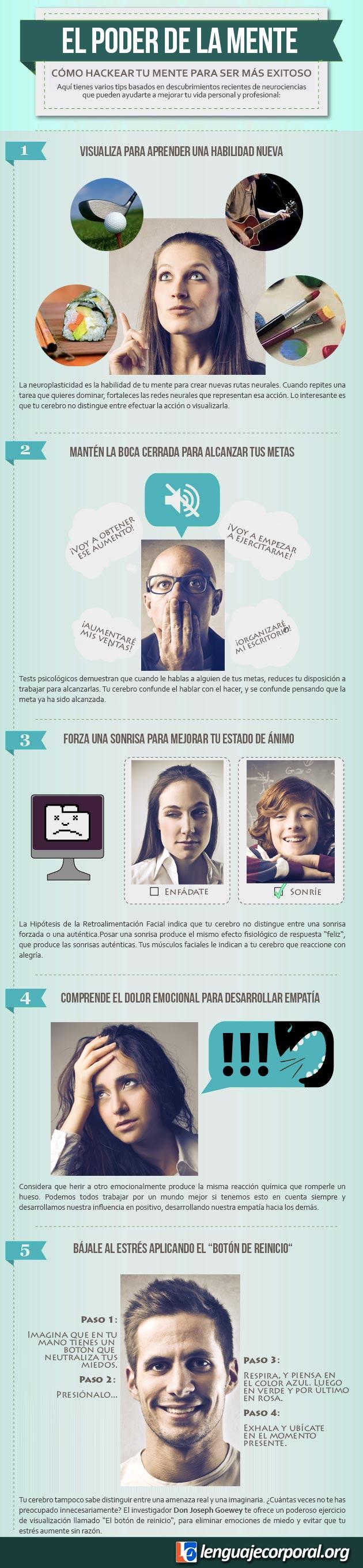 Infografías sobre el poder de la mente