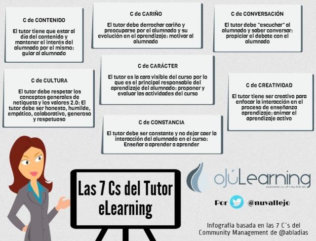 Las 7 C del tutor de eLearning