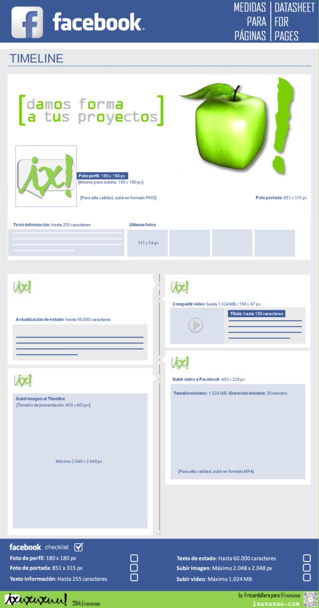 Medidas y limitaciones en FaceBook