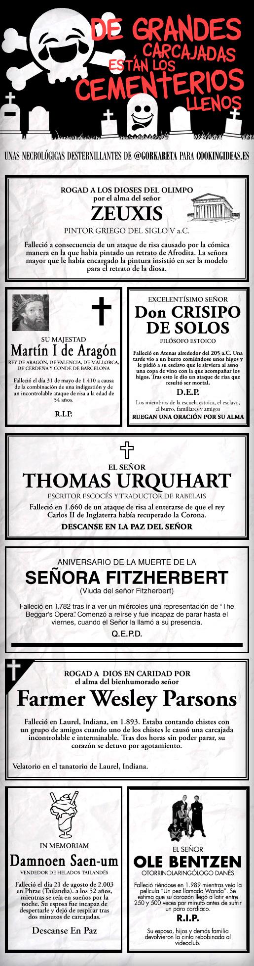 Infografías de cementerios