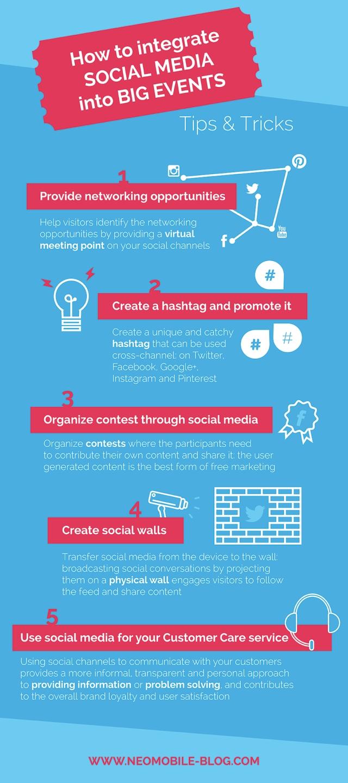 Cómo integrar las Redes Sociales en grandes eventos