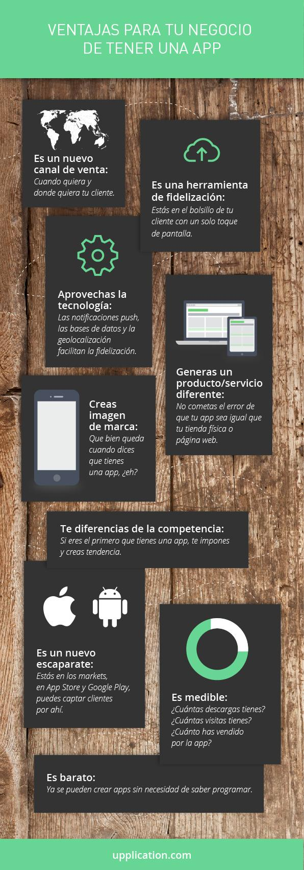Ventajas de una app para tu empresa