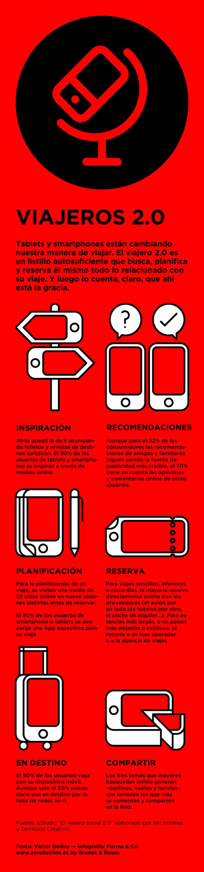 Infografías sobre viajeros