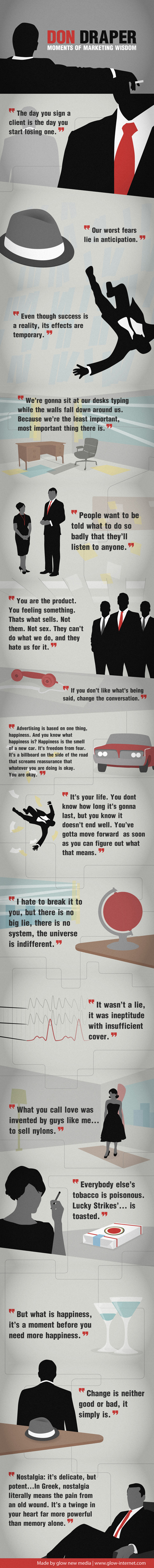 16 frases sobre publicidad de Don Draper
