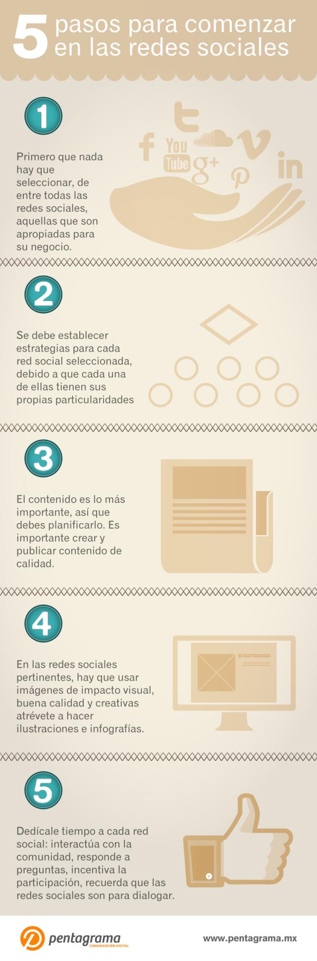 5 pasos para comenzar en Redes Sociales