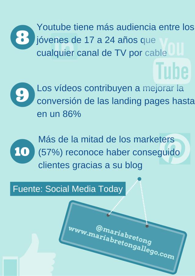 sorprendentes_datos_eficacia_social_media_3