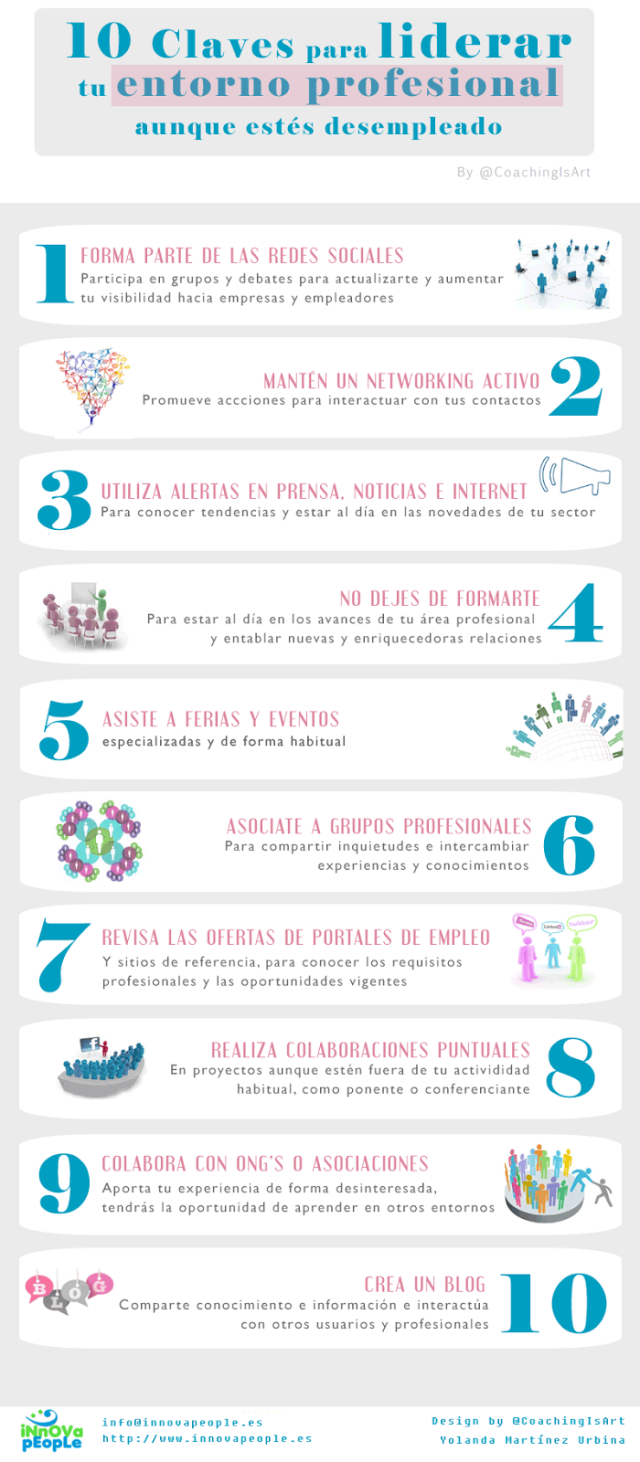 10 claves para liderar tu entorno profesional