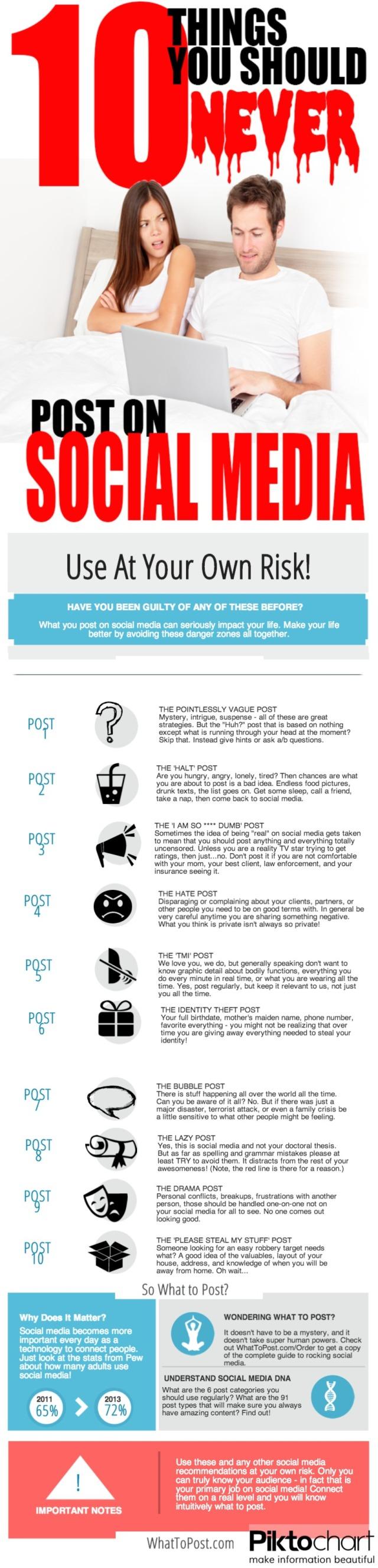 10 cosas que nunca debes publicar en Redes Sociales