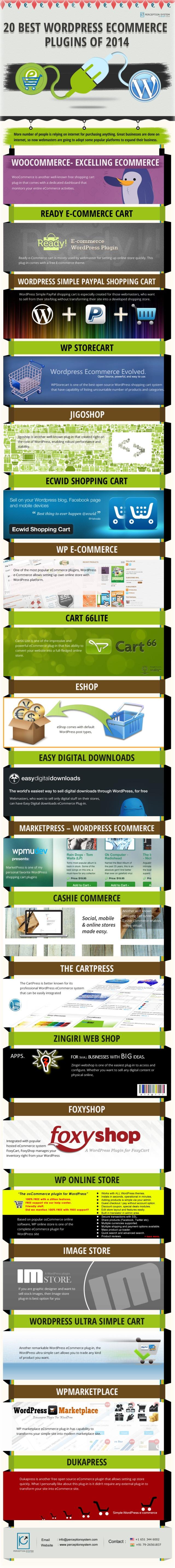 20 mejores plugins de WordPress para comercio electrónico