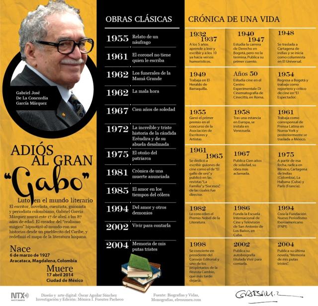Adiós a Gabriel García Márquez