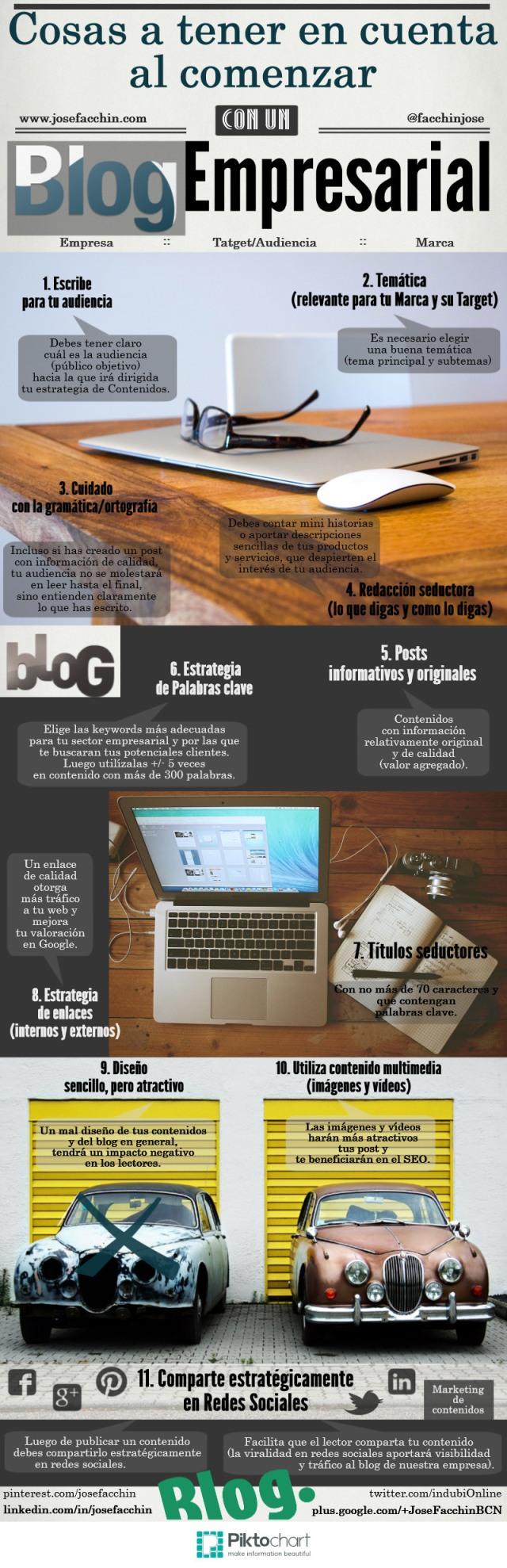 Qué tener en cuenta al comenzar un blog de empresa