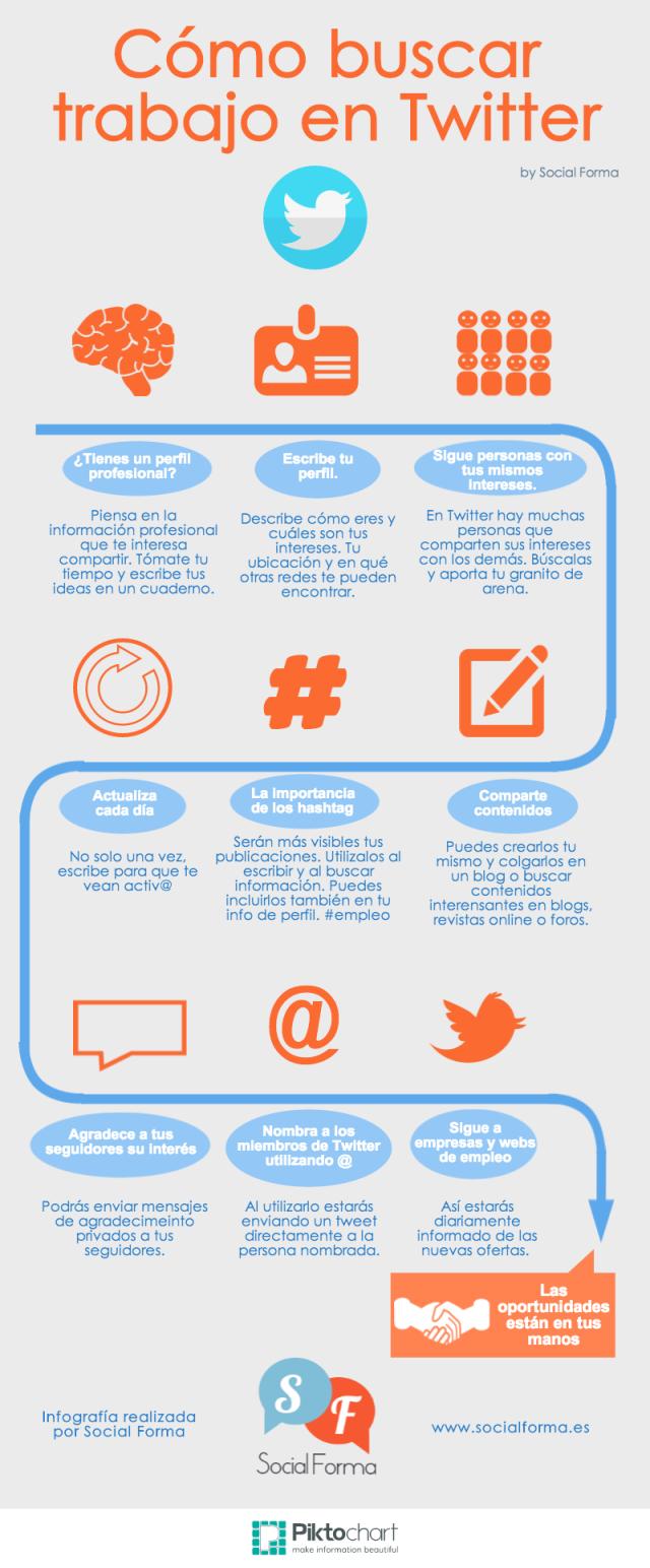 Cómo buscar trabajo con Twitter