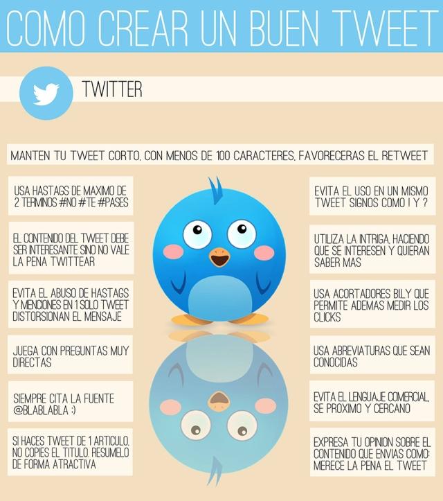 Cómo crear un buen tweet