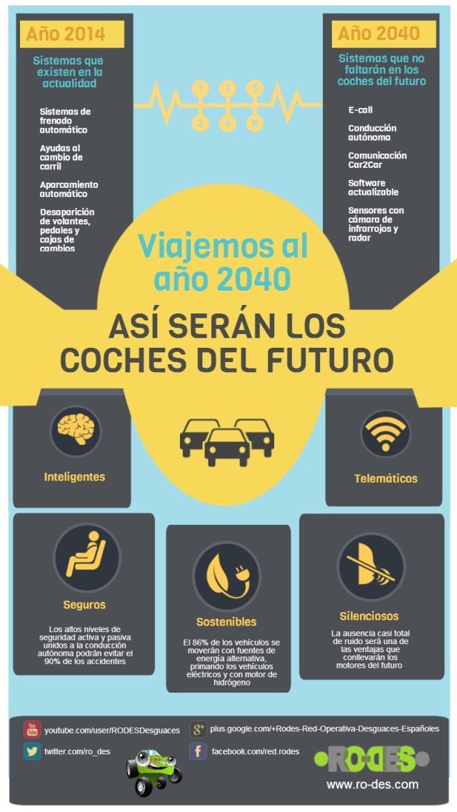 Cómo serán los coches del futuro