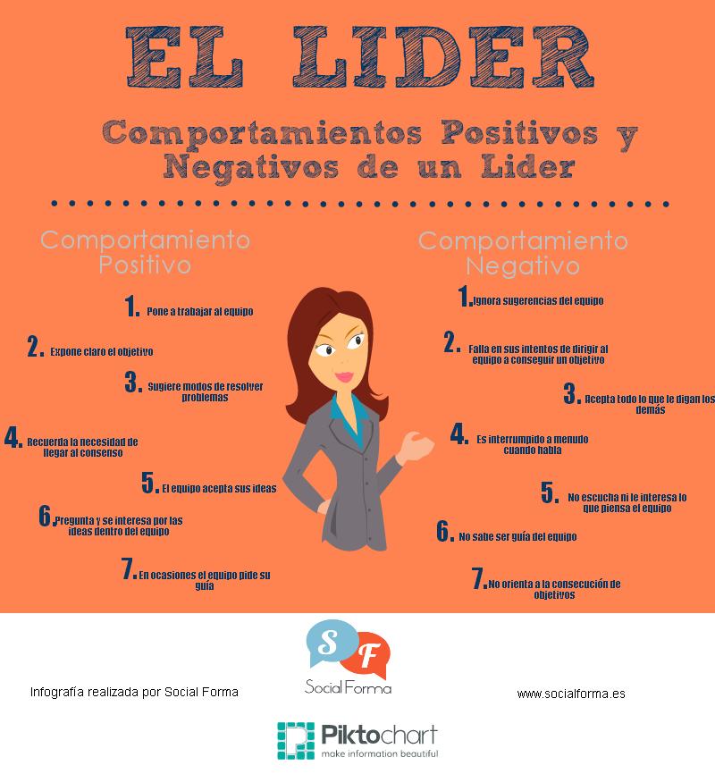 http://alfredovela.files.wordpress.com/2014/04/infografia_comportamientos_positivos_negativos_lider.png