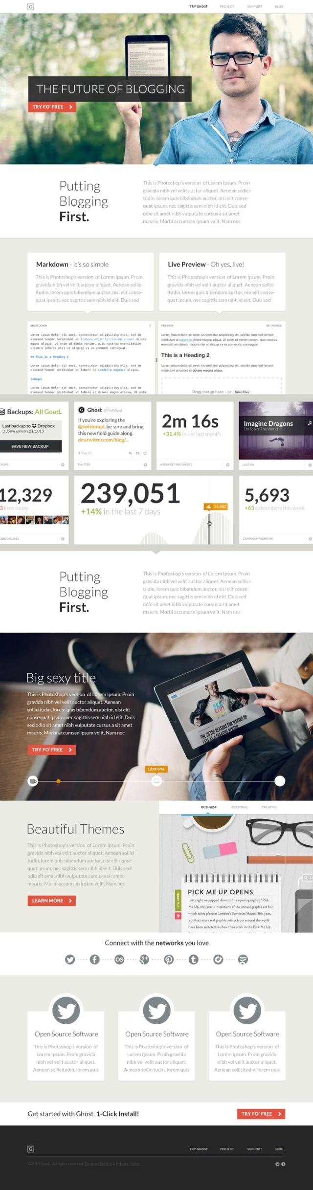 El futuro del blogging
