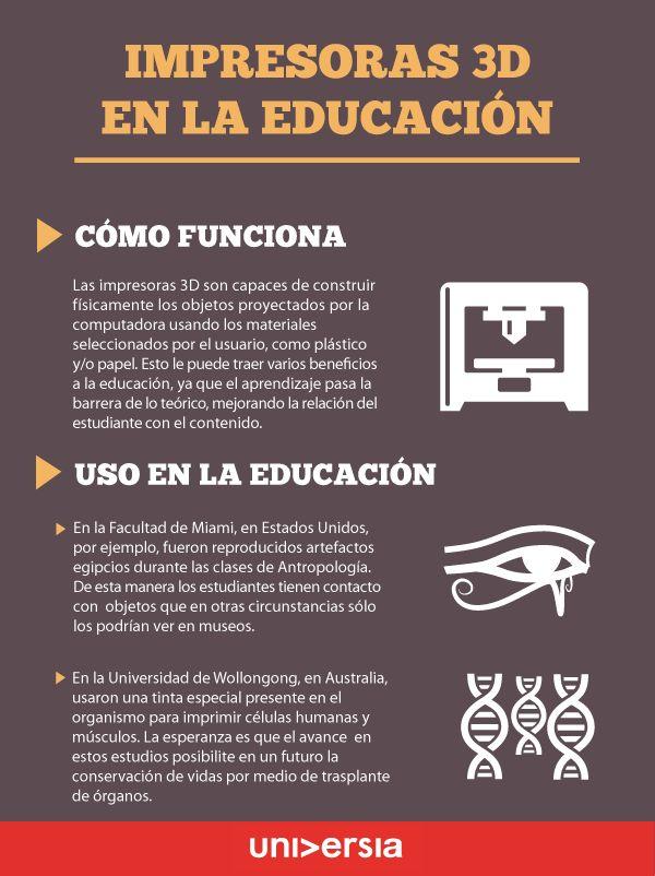 Impresoras 3d en educaci n infografia infographic for Infografia 3d