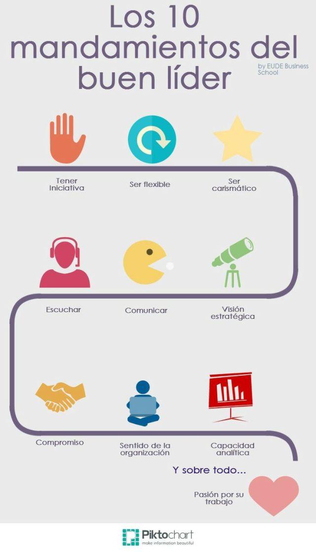 Los 10 mandamientos del buen líder