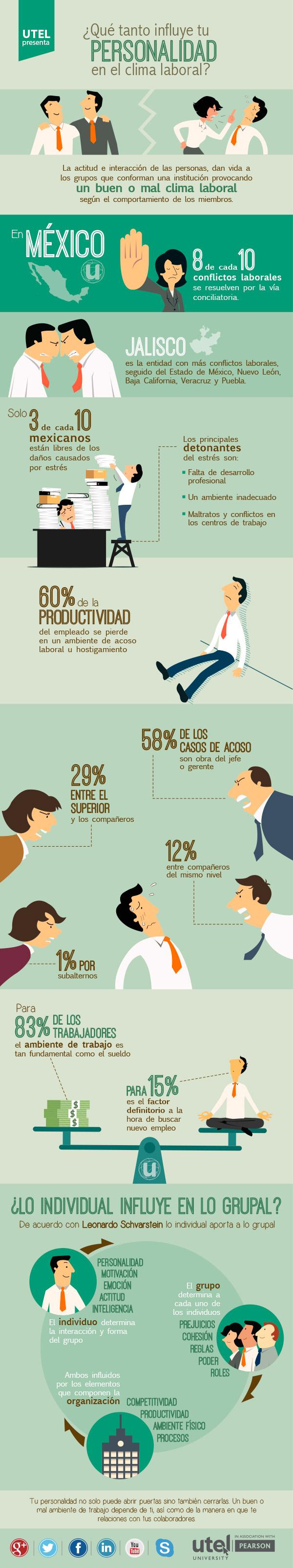 Cómo influye tu personalidad en el clima laboral