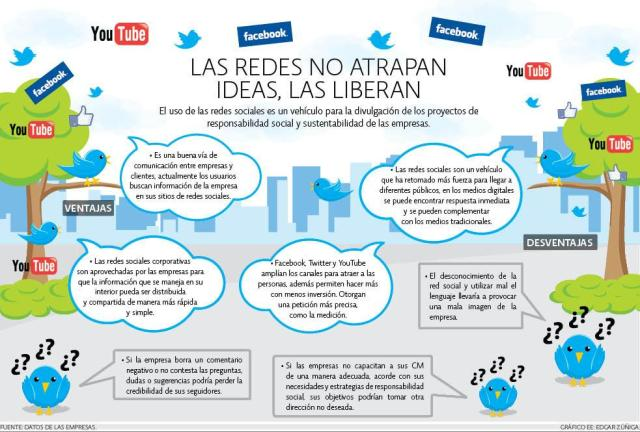Las Redes Sociales no atrapan las ideas: las liberan