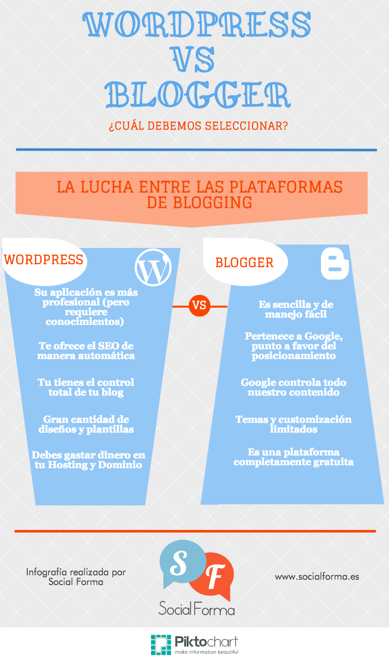 blogger vs wordpress One of the most talked about topics here at shoutmeloud is: which is better for blogging wordpress or blogger what's your verdict on wordpress vs blogger.