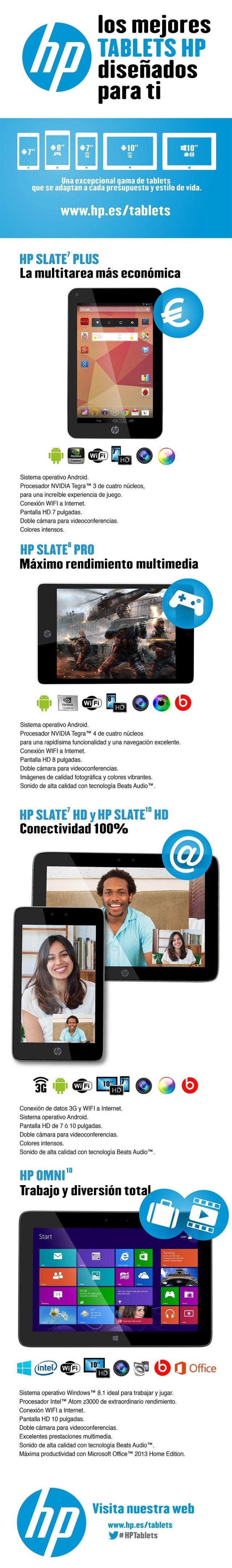 Las tabletas de HP