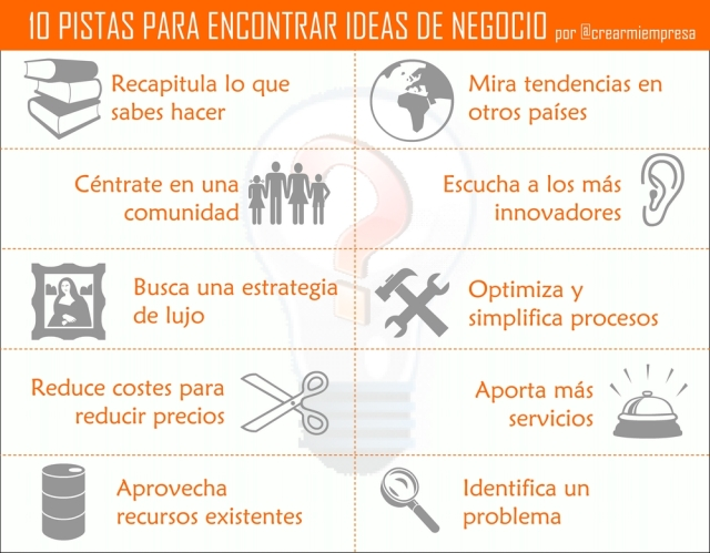 10 ideas para encontrar ideas de negocio